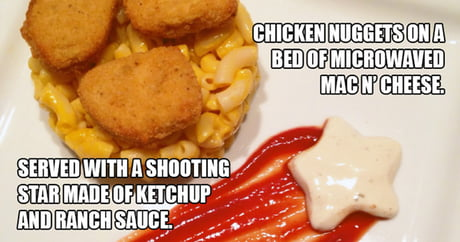 Low budget gourmet meals at the end of each month